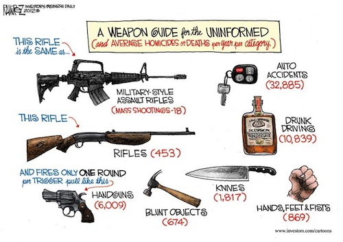 how deadly are guns, really